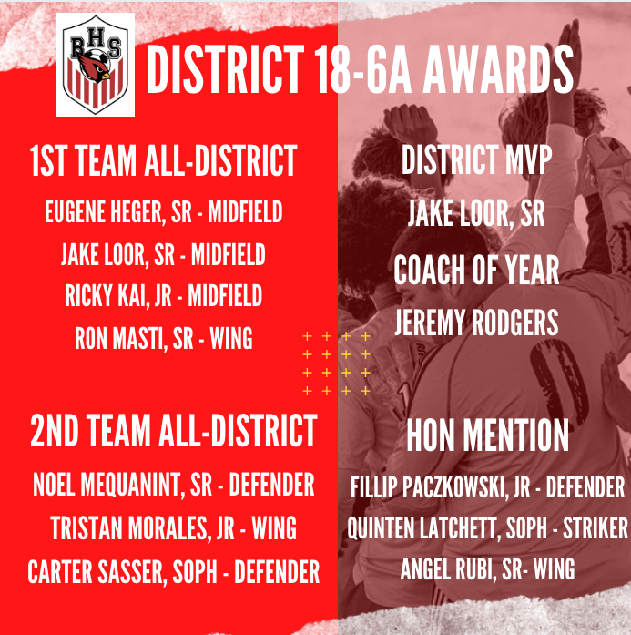 2021 All District team